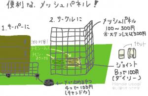 メッシュサークル&キーパー